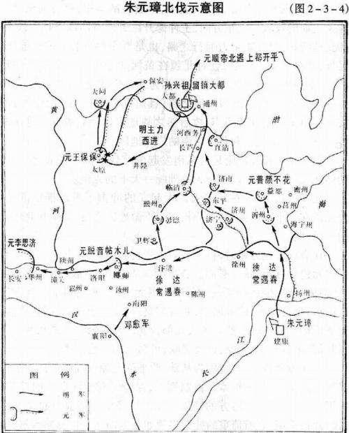 北伐中原路线图
