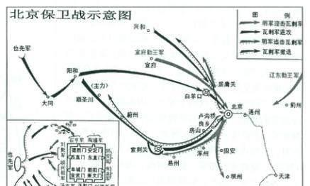 北京保卫战-于谦力挽狂澜